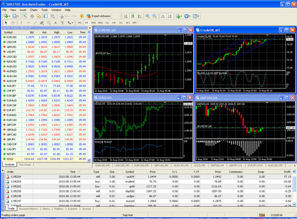 Free trading alpari metatrader platforms co download uk 4