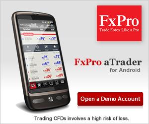 fxpro forex broker image banner